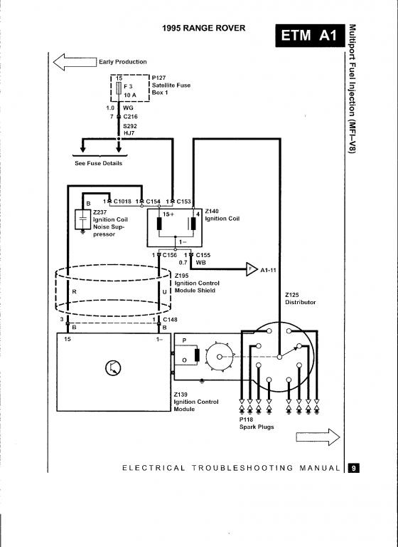 Defender 90 Wiring Diagram, Defender, Free Engine Image