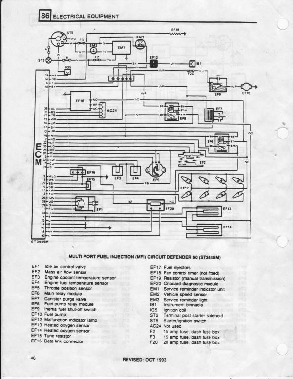 Land rover defender wiring diagram pdf